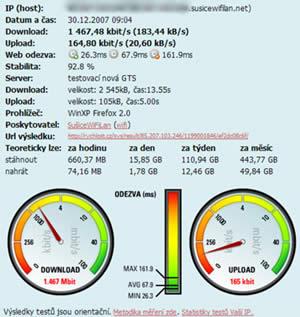 Speedmeter rychlost.cz